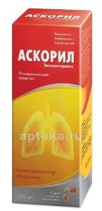 Туссин (гвайфенезин)