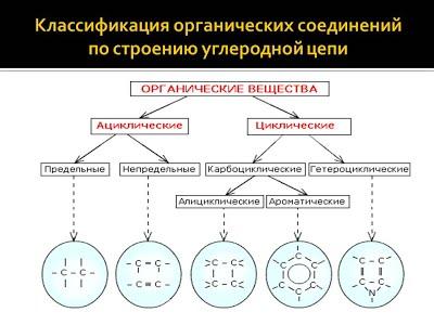 Циклопентан — википедия с видео // wiki 2