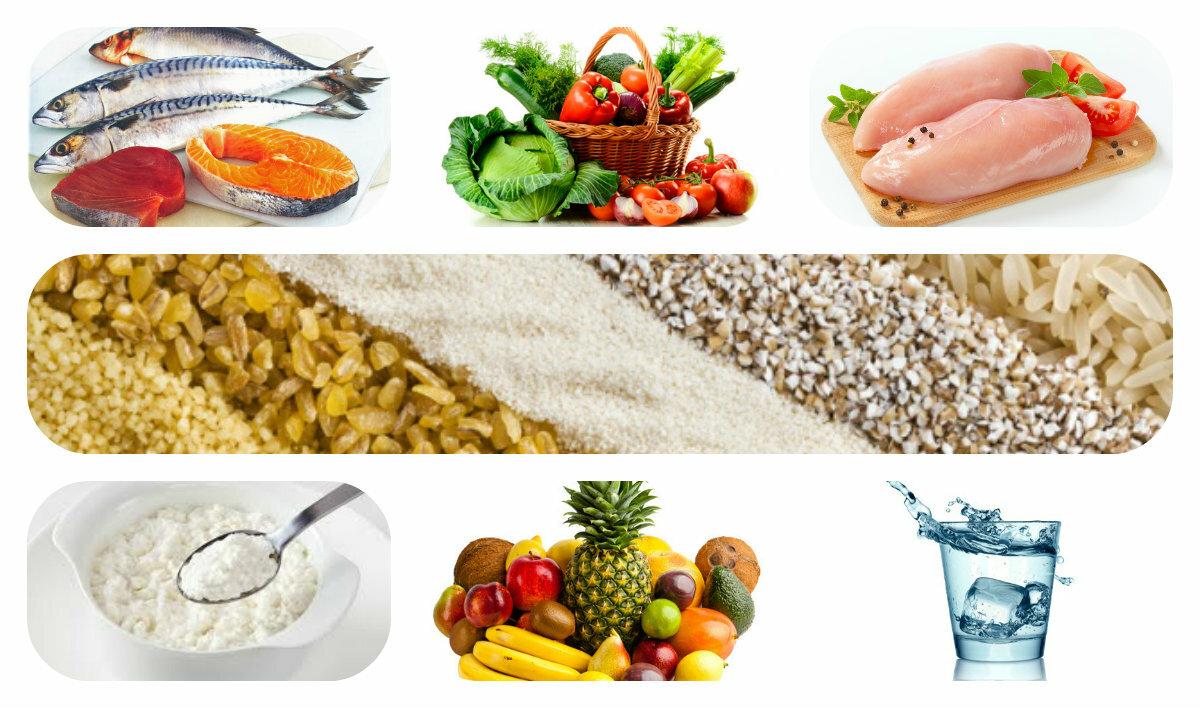 Шведская диета 7 лепестков: подробное меню на семь дней, отзывы