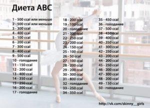 Диета авс: отзывы, меню на 50 дней и 30 дней, abc light и superligh