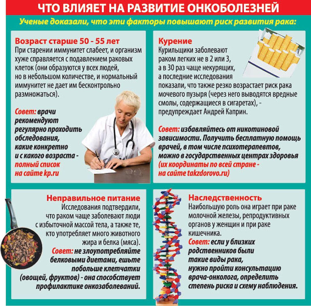 Диета при онкологии языка. все про питание для больных раком: мясо, кофе, мед и многое другое