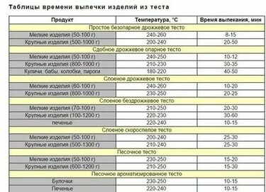 Инструкция по применению аппликатора кузнецова