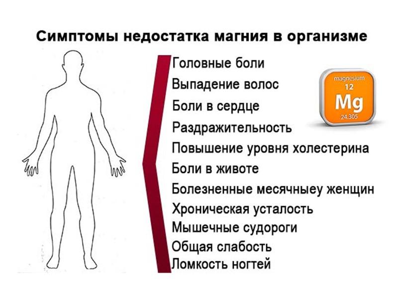 Недостаток магния: симптомы и лечение дефицита магния