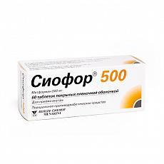 Сиофор 500 для похудения: отзывы и как принимать?