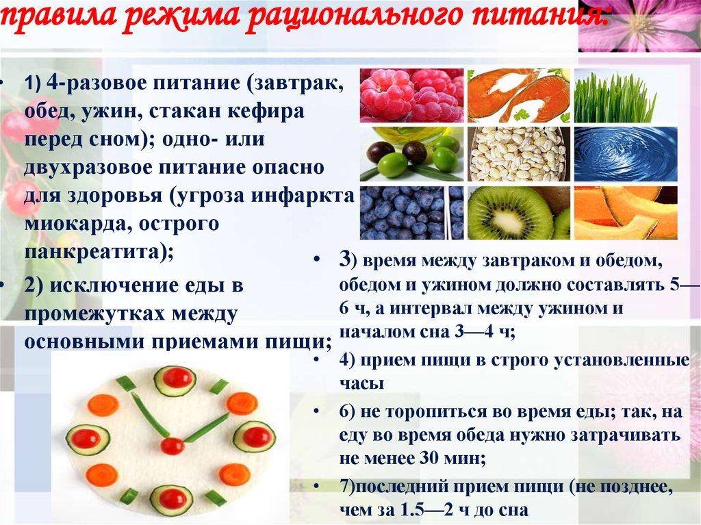 Правила составления меню рационального питания