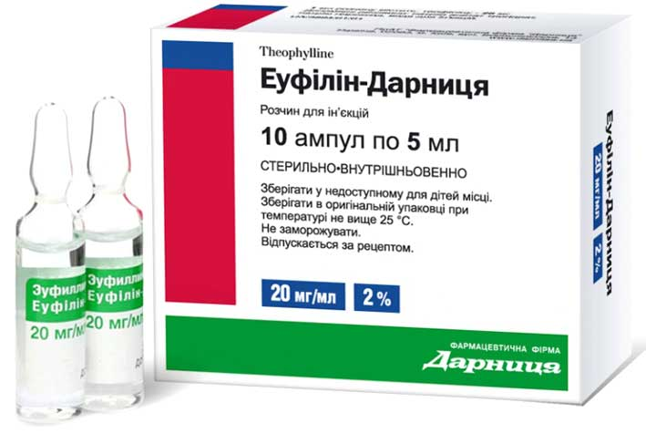 Эуфиллин: инструкция по применению для детей и взрослых