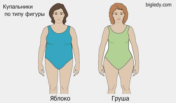Ешь и худей, или диета для фигуры «перевернутый треугольник»: питание и упражнения