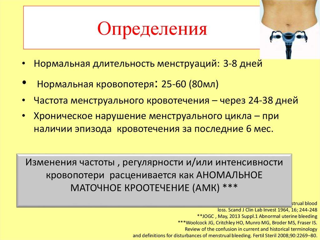 Меноррагия (обильные менструации): причины, диагностика, лечение