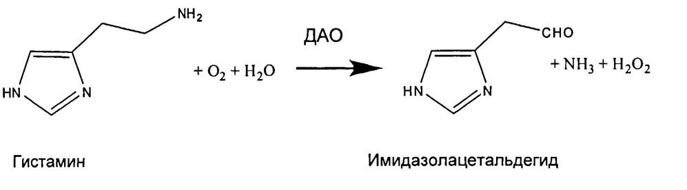 Гистамина дигидрохлорид