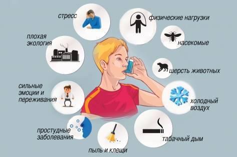 Применение антибиотиков при бронхиальной астме