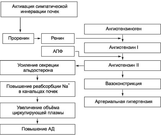 Клинические рекомендации о неревматическом кардите у детей