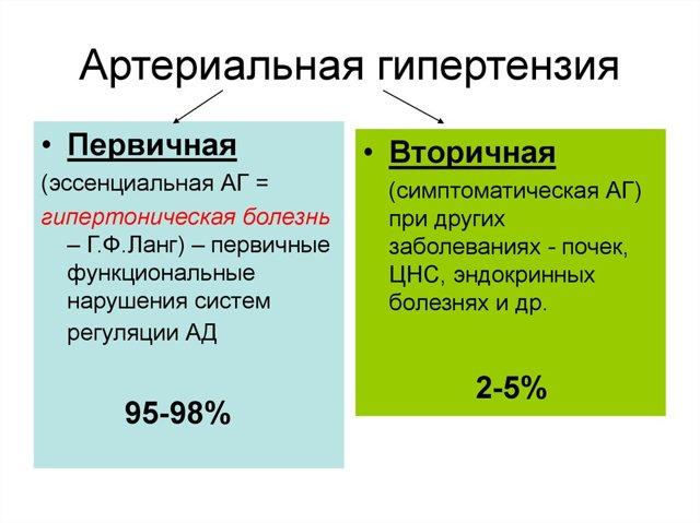 Препарат тропафен