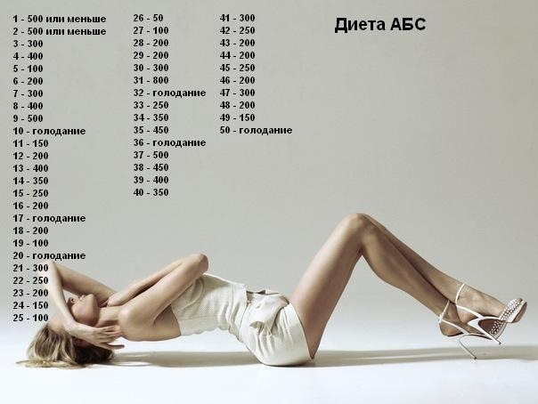 Диета авс для похудения: меню light, superlight, светофор на 50 дней, отзывы
