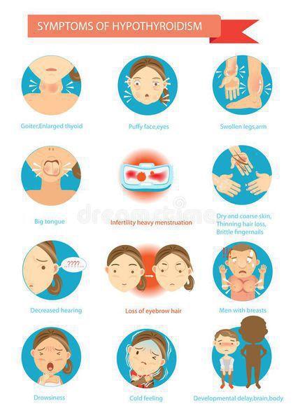 Причины и лечение хронического тиреоидита