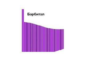 Барбитал (ваrbitalum), инструкция по применению