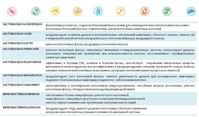 Максилак: инструкция по применению, цена, отзывы, аналоги
