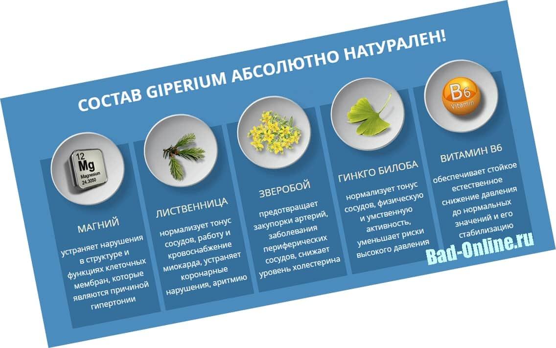 Капли giperium от гипертонии - средство для нормализации давления