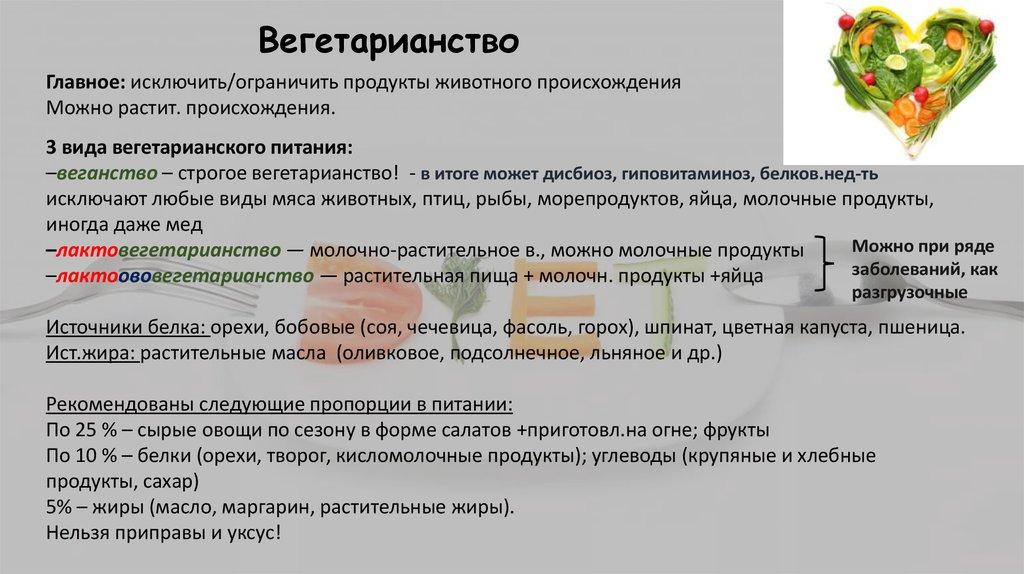 Капуста Диета Протасова. Диета Кима Протасова
