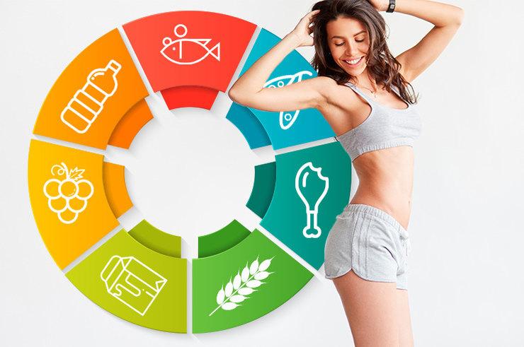 Диета 7 лепестков для похудения за неделю, меню и результаты