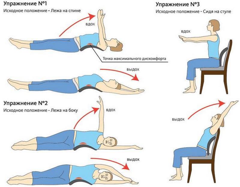 Топ-30 упражнений от болей в пояснице: на растяжку и на укрепление мышц