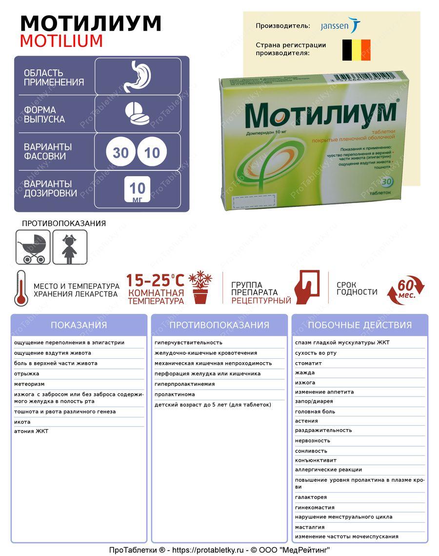 Мотилиум: инструкция по применению, аналоги и отзывы, цены в аптеках россии