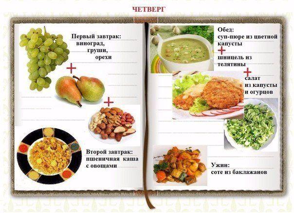 Шейпинг-диета