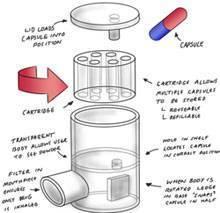 Ингалятор от астмы: виды, названия, инструкция по применению. какой ингалятор лучше