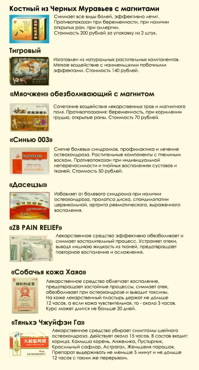 Анальгетики: ненаркотические, обезболивающие анальгетики, популярные препараты