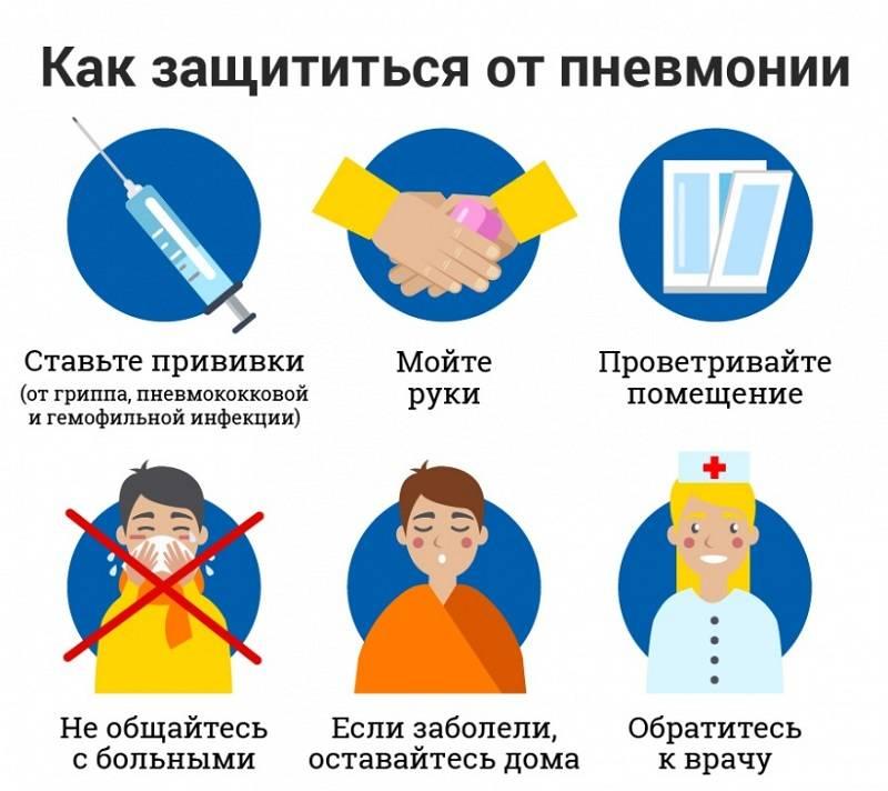 Профилактика пневмонии у детей (внебольничной и др): правила, памятка и пр