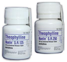 Теофиллин — инструкция по применению