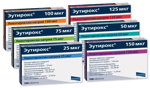 Эутирокс: инструкция по применению и для чего он нужен, цена, отзывы, аналоги