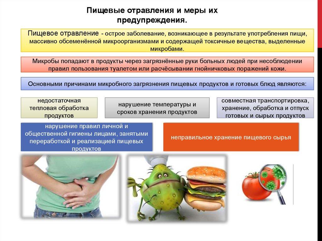 Пищевое Отравление Симптомы Диета.