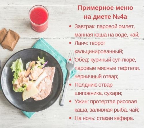 Примерное меню диеты 4 б
