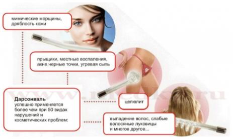 Дарсонваль для волос, кожи лица и тела