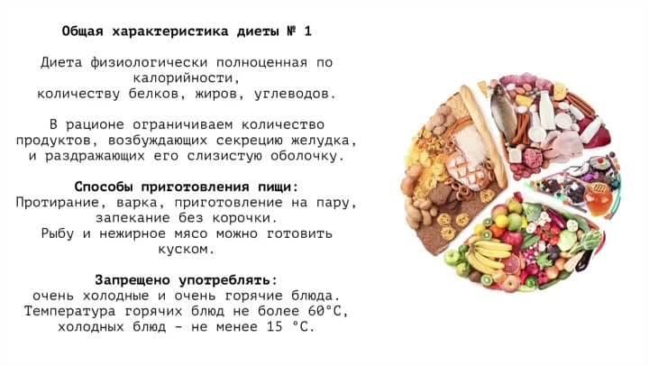 Диета №5а: меню на неделю и рецепты