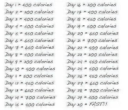 Диета abc на 50 дней | abc light диета отзывы | диета abc меню