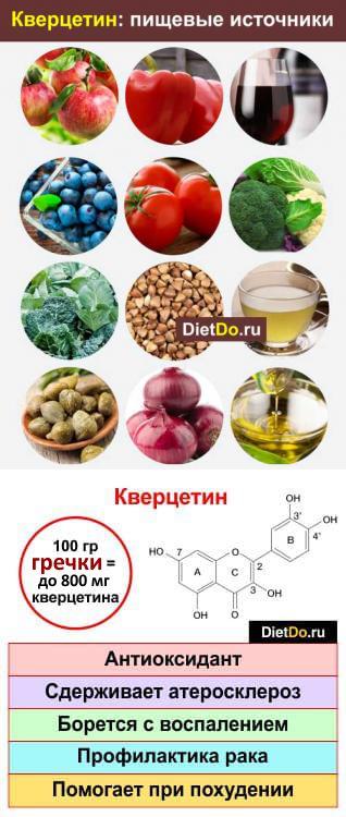 Отзывы о кверцетине. как применять, где содержится флавоноид.