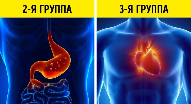 Фактор риска старческого слабоумия – группа крови?
