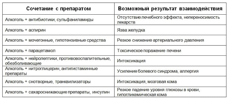 Аналоги препарата лориста н