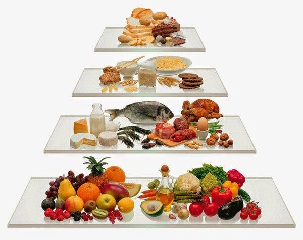 Питание после резекции желудка