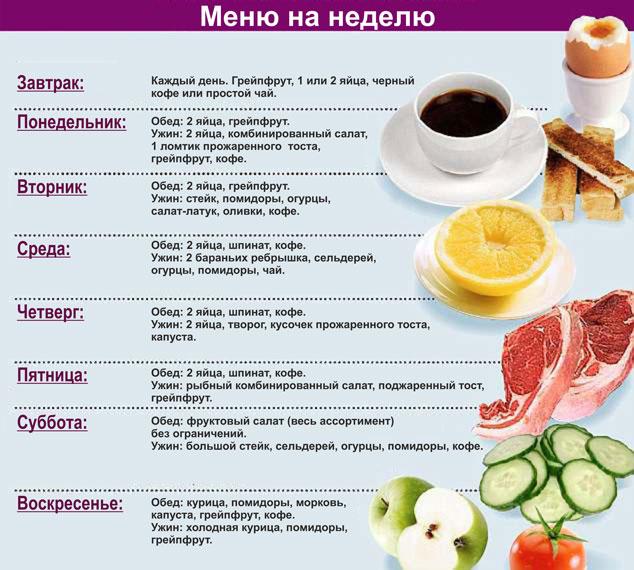 Диета усама хамдий: принципы диеты, меню