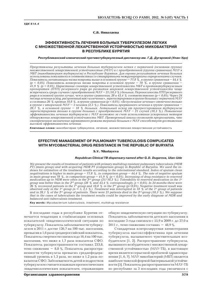 Форма туберкулеза, устойчивая к лекарственным препаратам