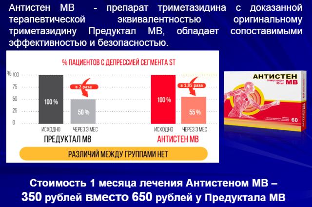 Таблетки 20 мг и 35 мг предуктал мв: инструкция по применению, отзывы кардиологов
