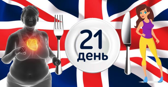 Английская диета — меню на 21 день и отзывы