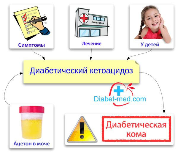 Диабетический кетоацидоз: лечение, симптомы, кома, клинические рекомендации, неотложная помощь, что вызываетdiabet doctor