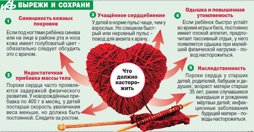 Пороки сердца: причины, симптомы, виды, лечение и прогноз