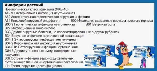 Для чего назначают эргоферон? инструкция, отзывы и аналоги, цена в аптеках