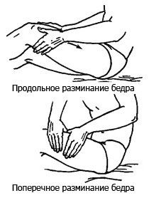Как правильно делать массаж ног и ступней