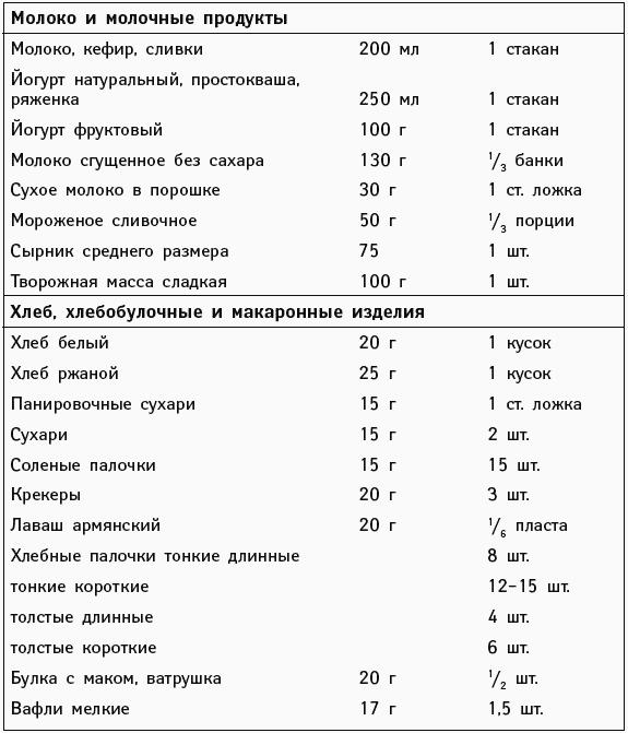 Продукты, содержащие железо, или как питаться, чтобы не допустить железодефицита