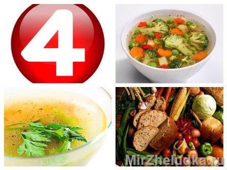 Как похудеть без голодания за 2 недели? диета без ограничений в еде поможет